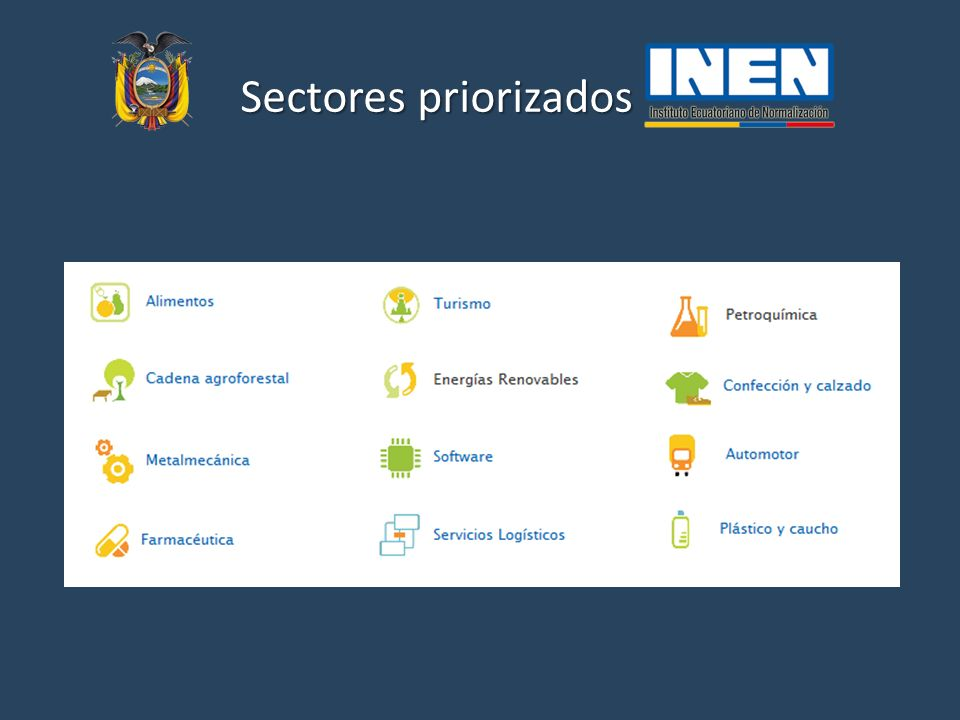 Sectores priorizados
