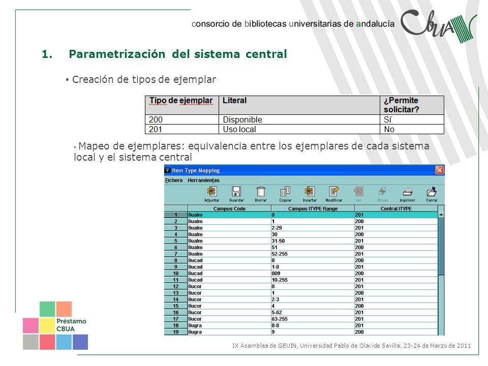 1.Parametrización del sistema central Creación de tipos de ejemplar Mapeo de ejemplares: equivalencia entre los ejemplares de cada sistema local y el