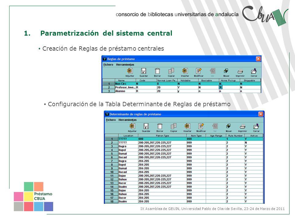 1.Parametrización del sistema central Creación de Reglas de préstamo centrales IX Asamblea de GEUIN, Universidad Pablo de Olavide Sevilla, 23-24 de Ma