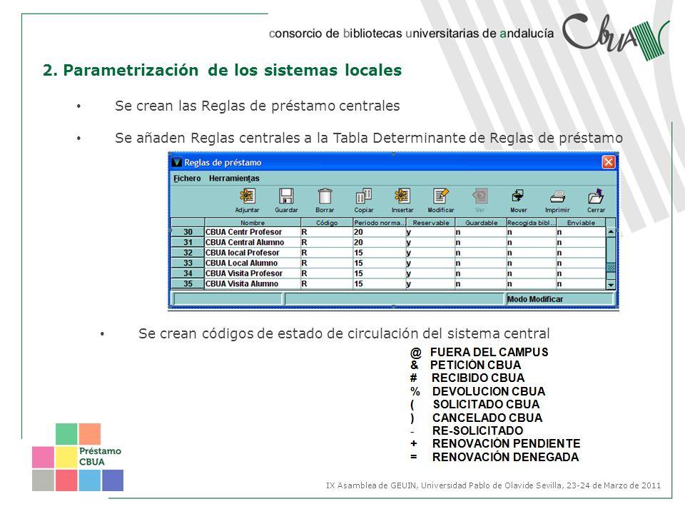2. Parametrización de los sistemas locales Se crean las Reglas de préstamo centrales Se añaden Reglas centrales a la Tabla Determinante de Reglas de p