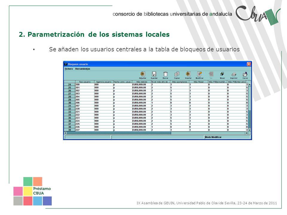 2. Parametrización de los sistemas locales Se añaden los usuarios centrales a la tabla de bloqueos de usuarios IX Asamblea de GEUIN, Universidad Pablo