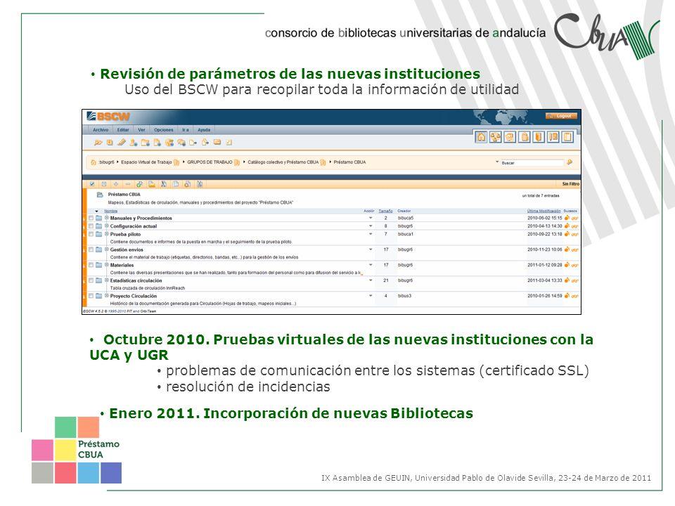 Revisión de parámetros de las nuevas instituciones Uso del BSCW para recopilar toda la información de utilidad Octubre 2010. Pruebas virtuales de las