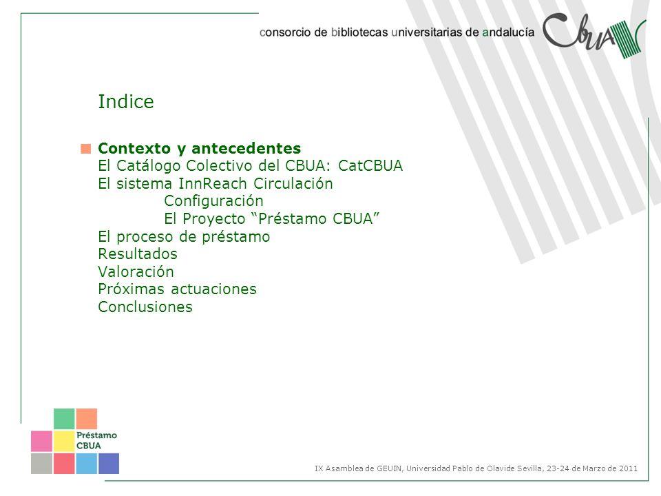 Indice Contexto y antecedentes El Catálogo Colectivo del CBUA: CatCBUA El sistema InnReach Circulación Configuración El Proyecto Préstamo CBUA El proc