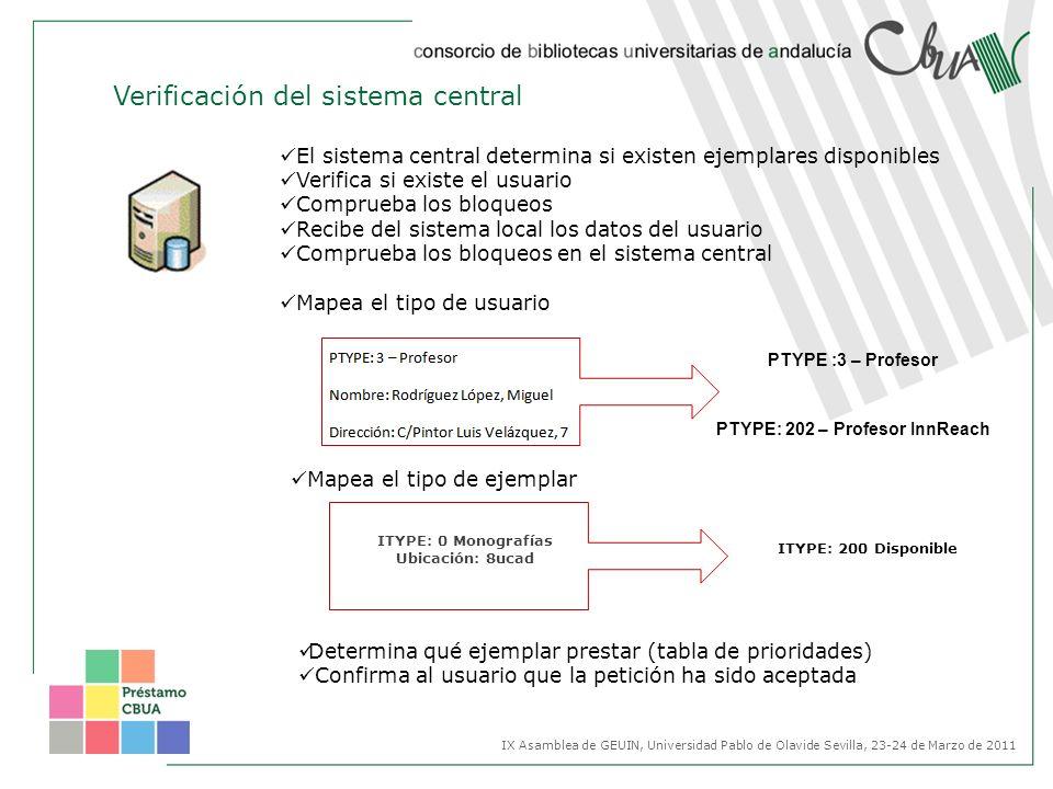 Verificación del sistema central El sistema central determina si existen ejemplares disponibles Verifica si existe el usuario Comprueba los bloqueos R