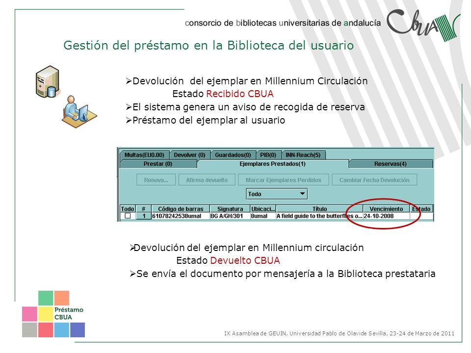 Devolución del ejemplar en Millennium Circulación Estado Recibido CBUA El sistema genera un aviso de recogida de reserva Préstamo del ejemplar al usua
