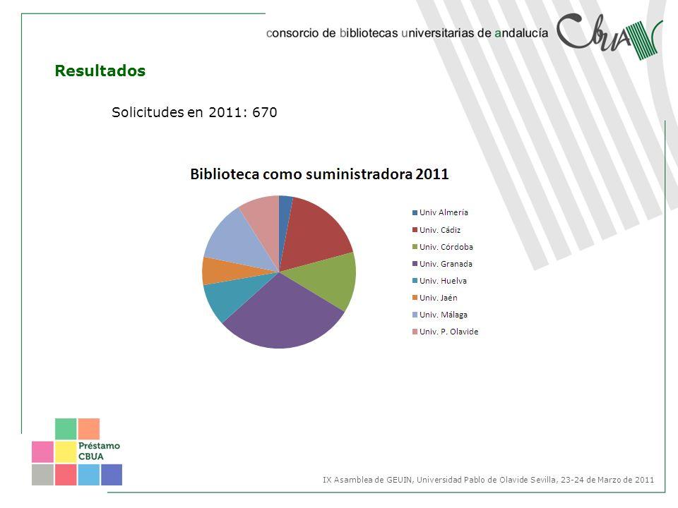 Resultados Solicitudes en 2011: 670 IX Asamblea de GEUIN, Universidad Pablo de Olavide Sevilla, 23-24 de Marzo de 2011