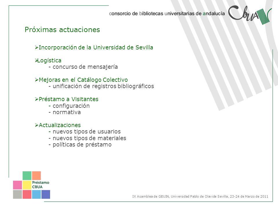 Próximas actuaciones Incorporación de la Universidad de Sevilla Logística - concurso de mensajería Mejoras en el Catálogo Colectivo - unificación de r
