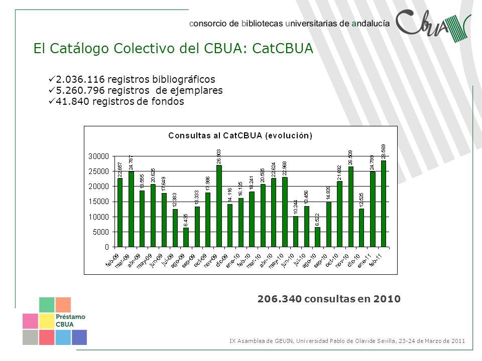 El Catálogo Colectivo del CBUA: CatCBUA IX Asamblea de GEUIN, Universidad Pablo de Olavide Sevilla, 23-24 de Marzo de 2011 206.340 consultas en 2010 2.036.116 registros bibliográficos 5.260.796 registros de ejemplares 41.840 registros de fondos