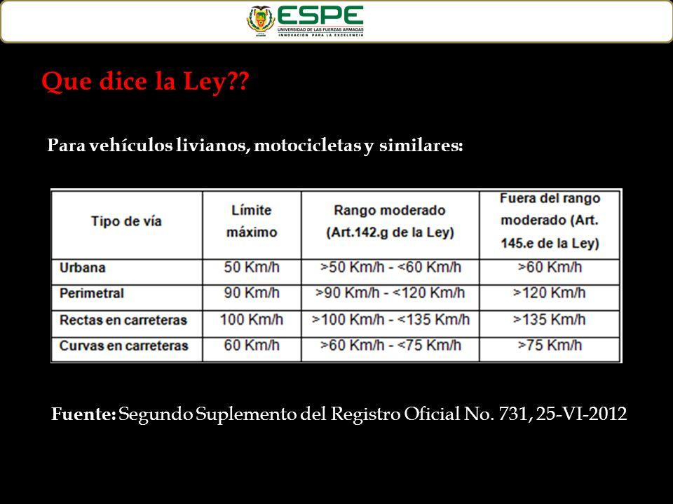 Para vehículos livianos, motocicletas y similares: Fuente: Segundo Suplemento del Registro Oficial No. 731, 25-VI-2012 Que dice la Ley??