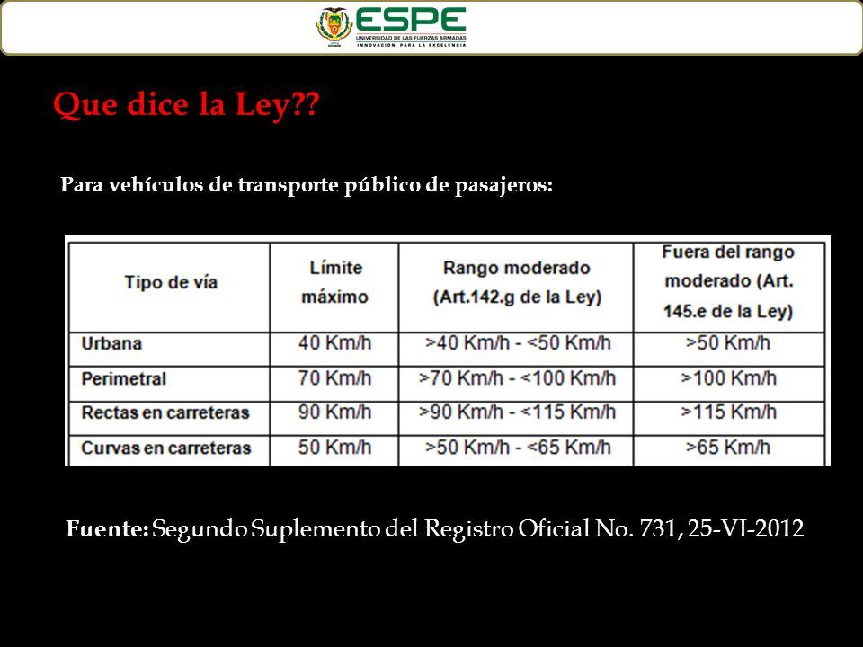 Para vehículos de transporte público de pasajeros: Fuente: Segundo Suplemento del Registro Oficial No. 731, 25-VI-2012 Que dice la Ley??