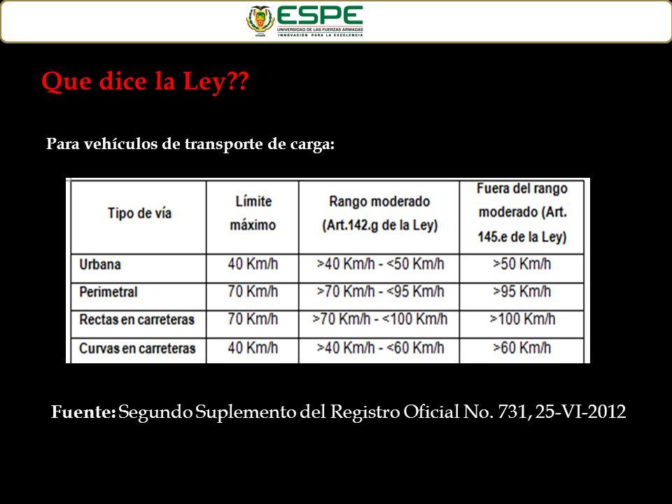 Para vehículos de transporte de carga: Fuente: Segundo Suplemento del Registro Oficial No. 731, 25-VI-2012 Que dice la Ley??