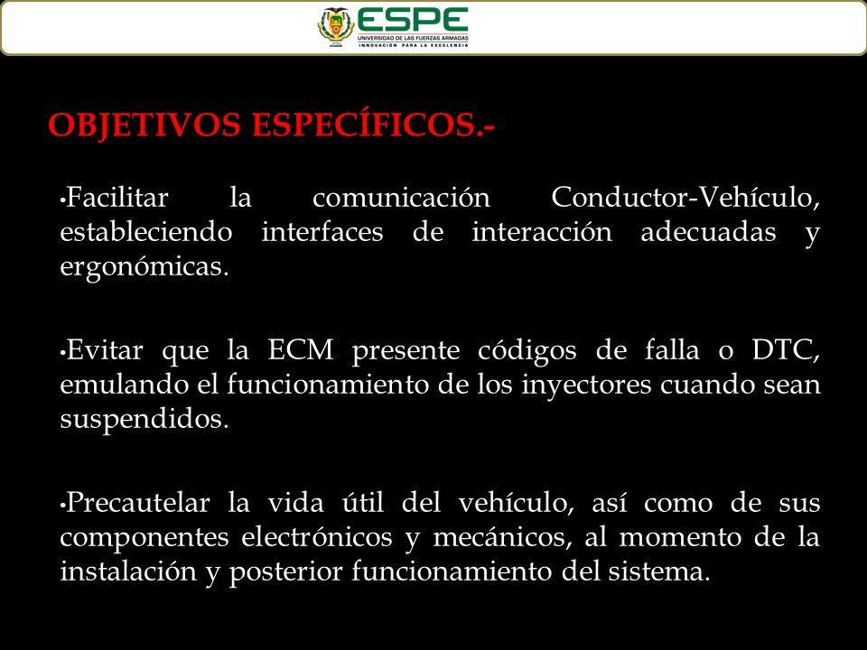 Facilitar la comunicación Conductor-Vehículo, estableciendo interfaces de interacción adecuadas y ergonómicas. Evitar que la ECM presente códigos de f