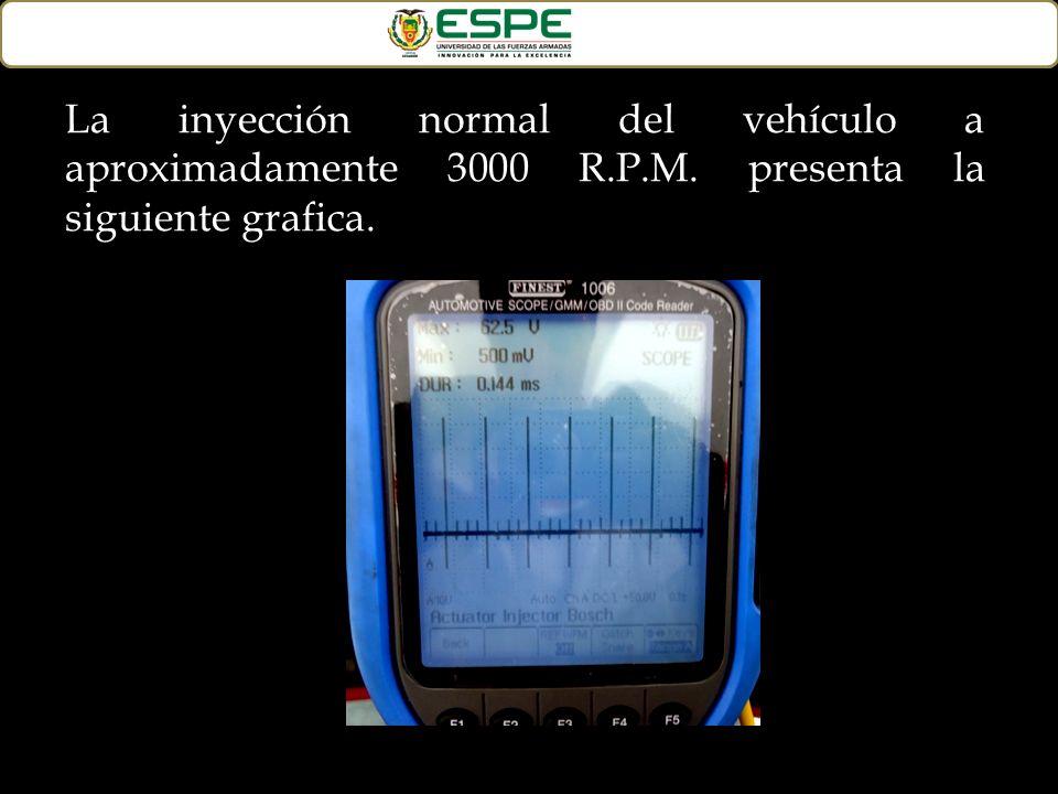 La inyección normal del vehículo a aproximadamente 3000 R.P.M. presenta la siguiente grafica.