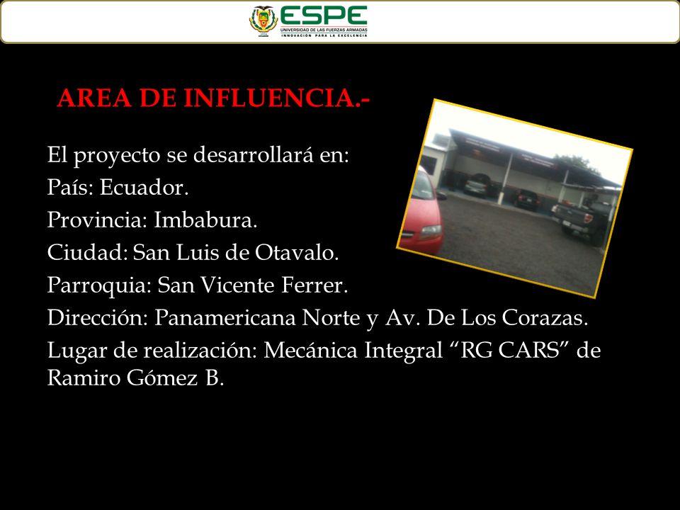 El proyecto se desarrollará en: País: Ecuador. Provincia: Imbabura. Ciudad: San Luis de Otavalo. Parroquia: San Vicente Ferrer. Dirección: Panamerican