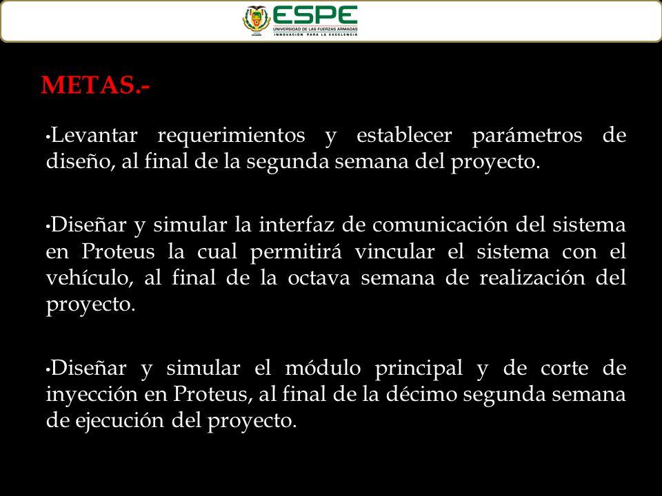 ESTRUCTURA DEL SISTEMA.- El diseño, cálculos y simulación electrónica del sistema, se los desarrolló en tres secciones: Interfaz de control y comunicación.