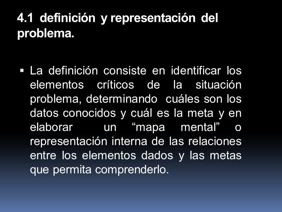 4.1 definición y representación del problema. La definición consiste en identificar los elementos críticos de la situación problema, determinando cuál