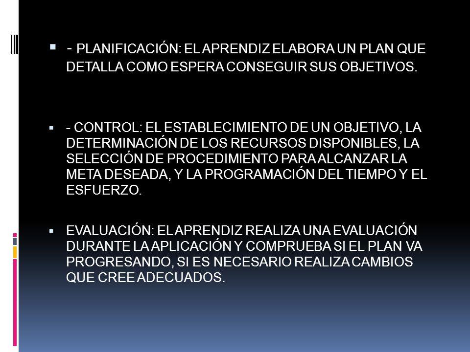 LOS APRENDICES MÁS COMPETENTES LLEVAN A CABO LAS TRES FACES ANTERIORES PARA PODER APRENDER, POR EL CONTRARIO LOS APRENDICES MENOS COMPETENTES POCAS VECES PLANIFICAN Y EVALUAN SU APRENDIZAJE PARA TRATAR DE AJUSTARLO A LAS DEMANDAS DE LAS TAREAS Y CONSEGUIR ASÍ UN MEJOR RENDIMIENTO.