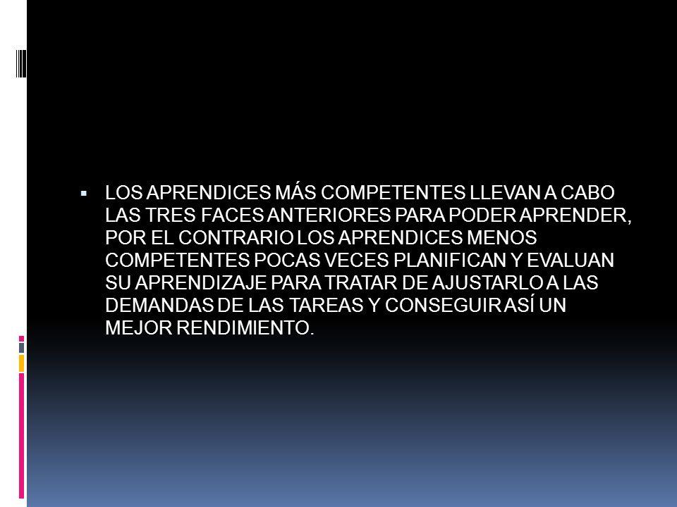 LOS APRENDICES MÁS COMPETENTES LLEVAN A CABO LAS TRES FACES ANTERIORES PARA PODER APRENDER, POR EL CONTRARIO LOS APRENDICES MENOS COMPETENTES POCAS VE