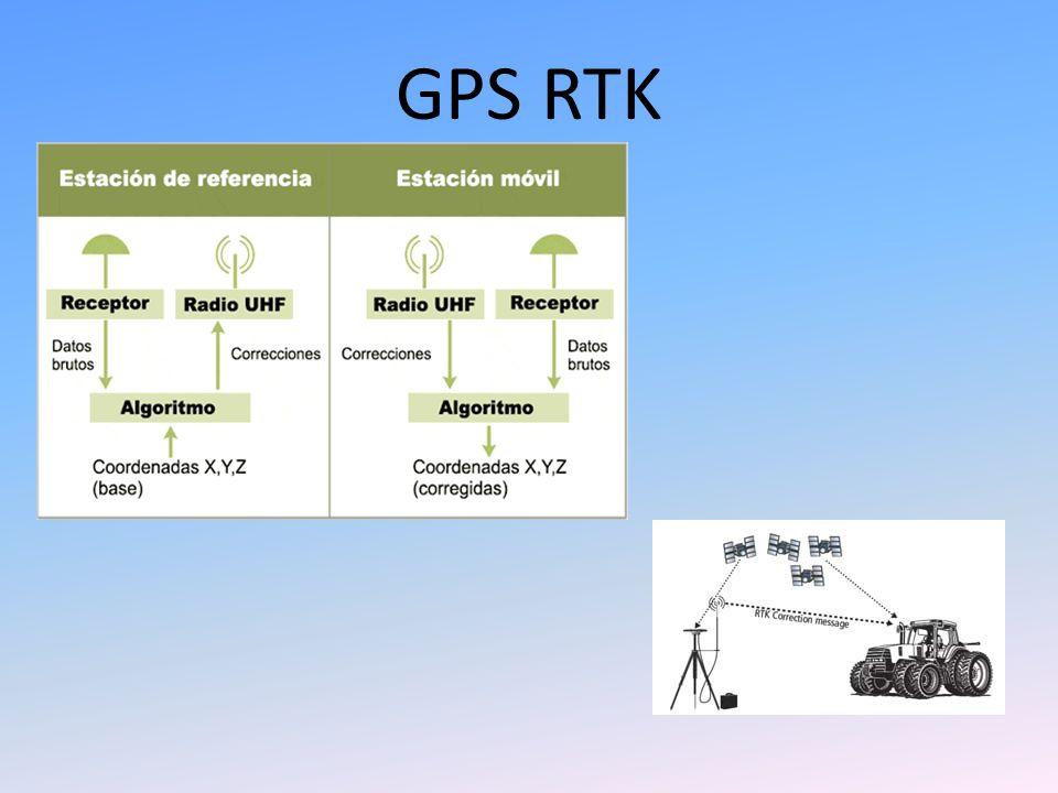 GPS RTK