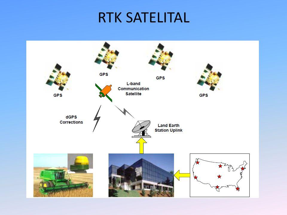 RTK SATELITAL
