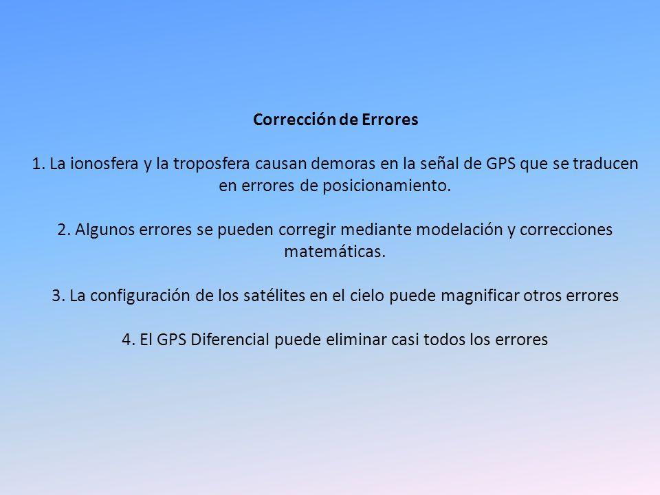Corrección de Errores 1. La ionosfera y la troposfera causan demoras en la señal de GPS que se traducen en errores de posicionamiento. 2. Algunos erro