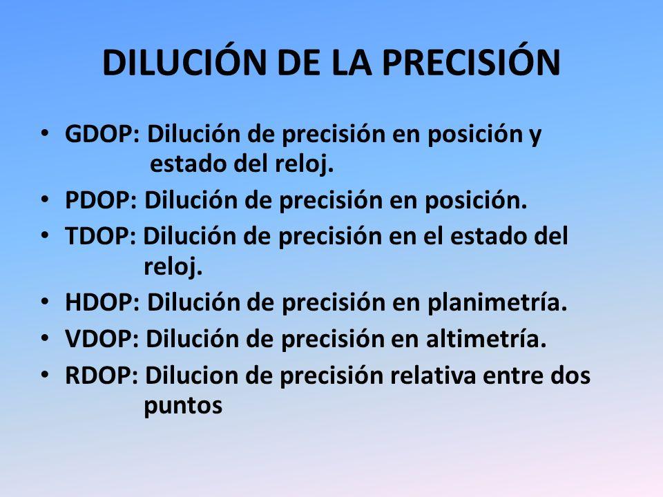 DILUCIÓN DE LA PRECISIÓN GDOP: Dilución de precisión en posición y estado del reloj. PDOP: Dilución de precisión en posición. TDOP: Dilución de precis