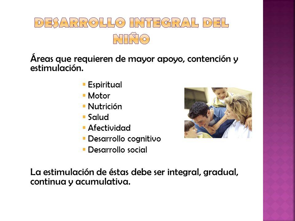 Áreas que requieren de mayor apoyo, contención y estimulación. Espiritual Motor Nutrición Salud Afectividad Desarrollo cognitivo Desarrollo social La