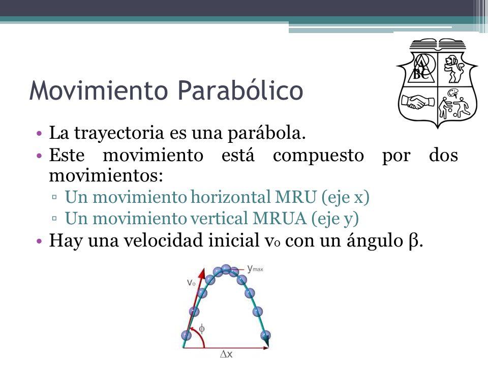Movimiento Parabólico La trayectoria es una parábola. Este movimiento está compuesto por dos movimientos: Un movimiento horizontal MRU (eje x) Un movi