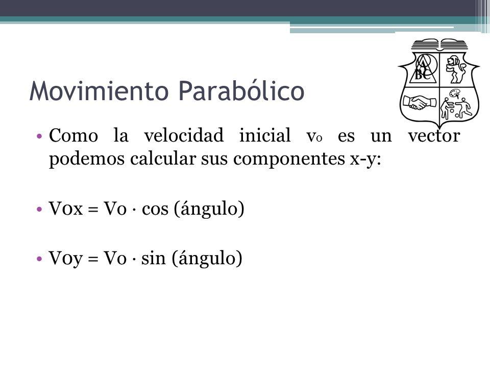Movimiento Parabólico Como la velocidad inicial v o es un vector podemos calcular sus componentes x-y: V0x = Vo · cos (ángulo) V0y = Vo · sin (ángulo)