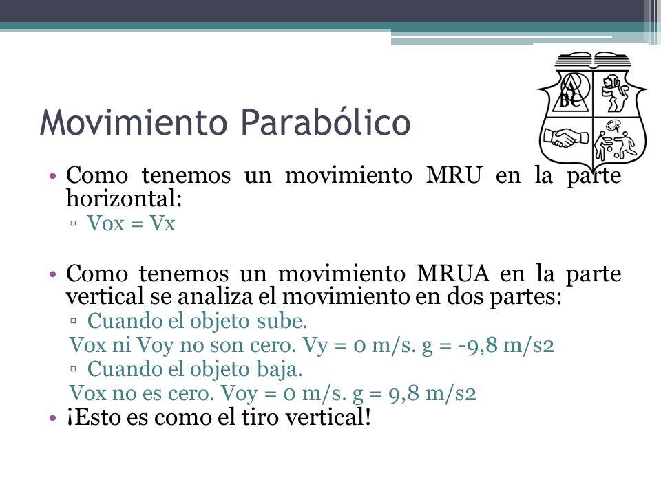 Movimiento Parabólico Como tenemos un movimiento MRU en la parte horizontal: Vox = Vx Como tenemos un movimiento MRUA en la parte vertical se analiza