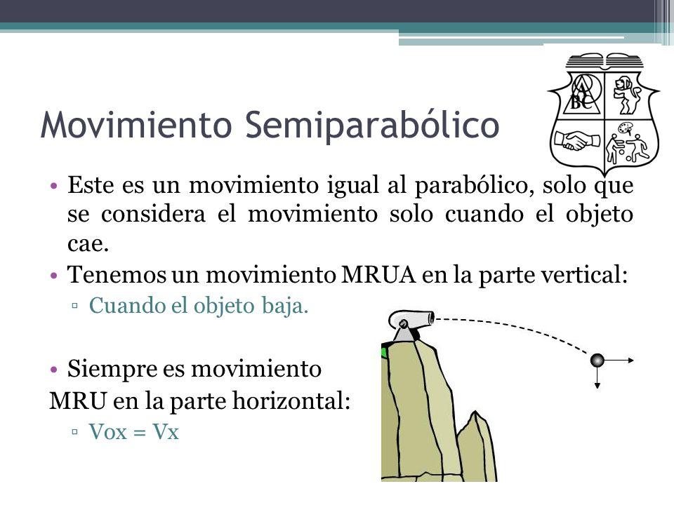 Movimiento Semiparabólico Este es un movimiento igual al parabólico, solo que se considera el movimiento solo cuando el objeto cae. Tenemos un movimie