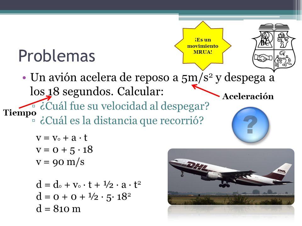 Problemas Un avión acelera de reposo a 5m/s 2 y despega a los 18 segundos. Calcular: ¿Cuál fue su velocidad al despegar? ¿Cuál es la distancia que rec