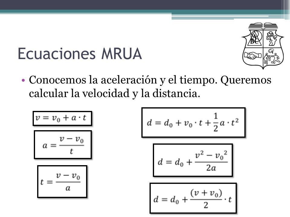 Ecuaciones MRUA Conocemos la aceleración y el tiempo. Queremos calcular la velocidad y la distancia.