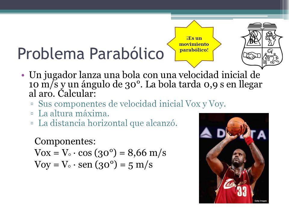 Problema Parabólico Un jugador lanza una bola con una velocidad inicial de 10 m/s y un ángulo de 30°. La bola tarda 0,9 s en llegar al aro. Calcular: