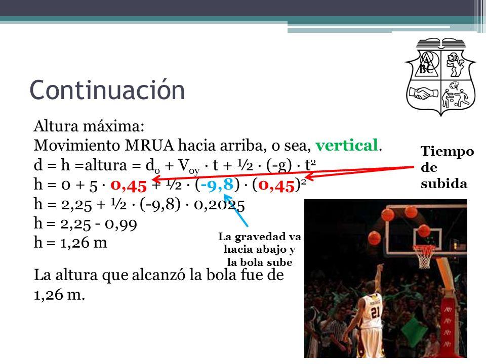 Continuación Altura máxima: Movimiento MRUA hacia arriba, o sea, vertical. d = h =altura = d o + V oy · t + ½ · (-g) · t 2 h = 0 + 5 · 0,45 + ½ · (-9,