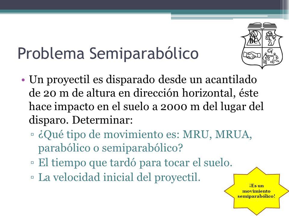 Problema Semiparabólico Un proyectil es disparado desde un acantilado de 20 m de altura en dirección horizontal, éste hace impacto en el suelo a 2000