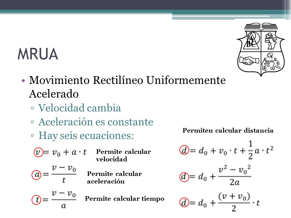 MRUA Movimiento Rectilíneo Uniformemente Acelerado Velocidad cambia Aceleración es constante Hay seis ecuaciones: Permite calcular velocidad Permite c