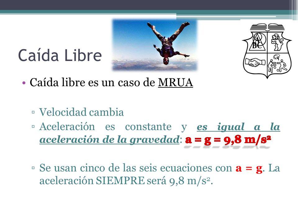Continuación Altura máxima: Movimiento MRUA hacia arriba, o sea, vertical.