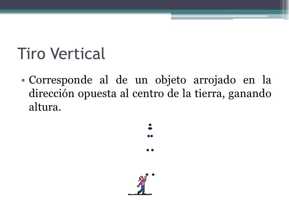 Tiro Vertical Este problema se analiza en dos movimientos: Cuando sube el objeto.