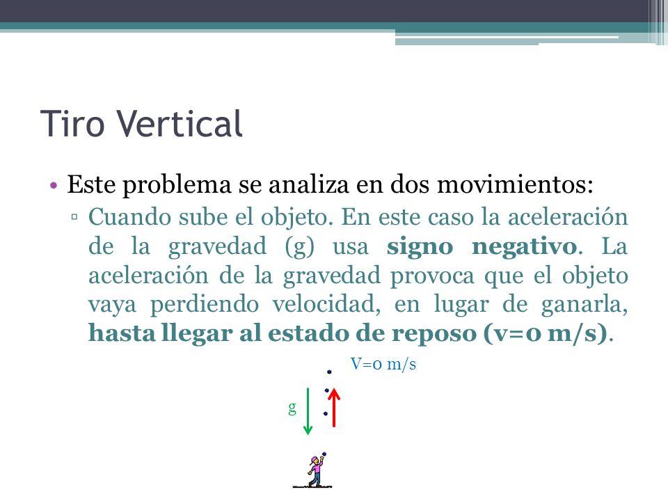 Tiro Vertical Este problema se analiza en dos movimientos: Cuando sube el objeto. En este caso la aceleración de la gravedad (g) usa signo negativo. L