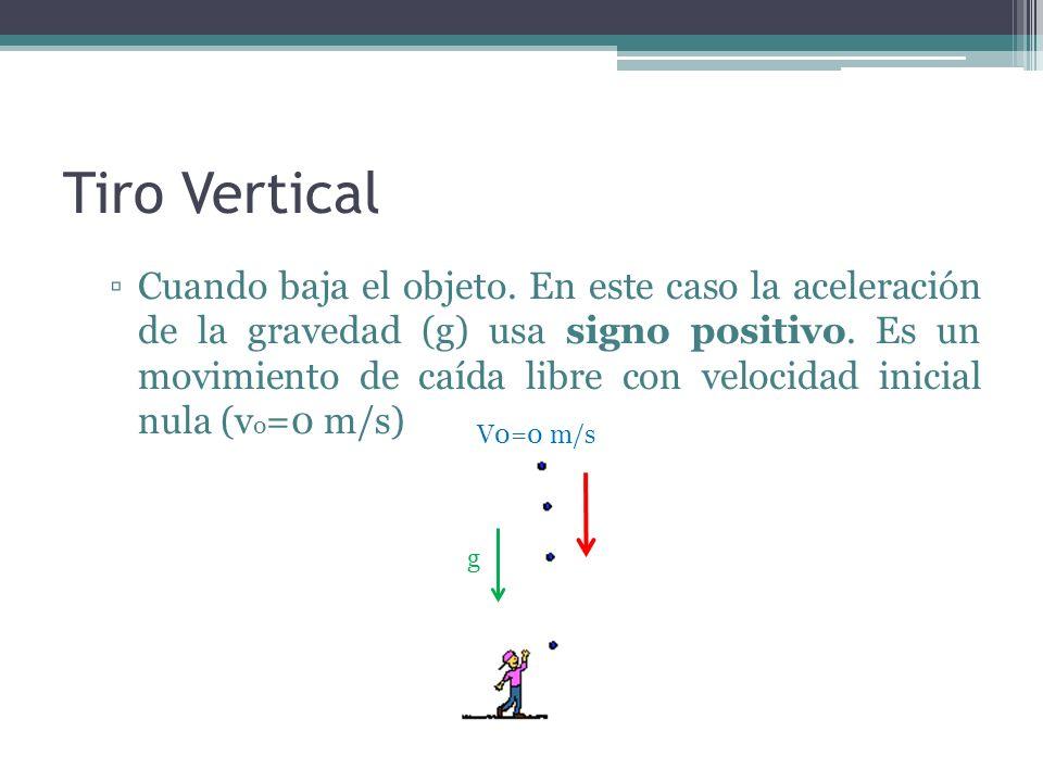 Tiro Vertical Cuando baja el objeto. En este caso la aceleración de la gravedad (g) usa signo positivo. Es un movimiento de caída libre con velocidad