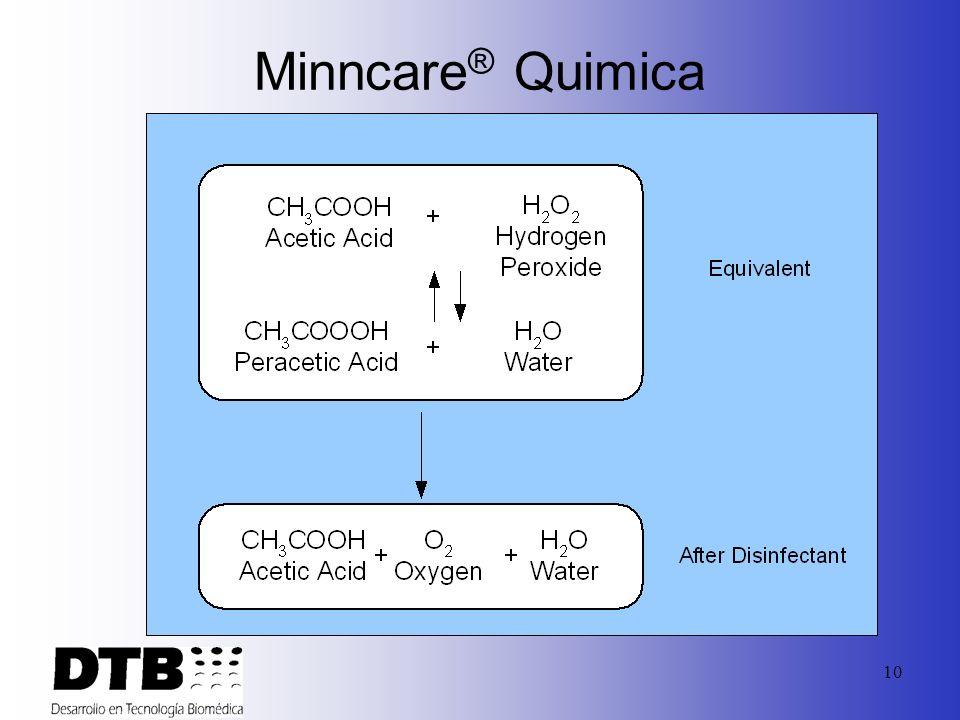 9 Aplicaciones del Minncare ® Desinfección de sistemas de Agua, tanques, tuberías, resinas, Carbon Activado, filtros membranas de Osmosis Inversa,… De