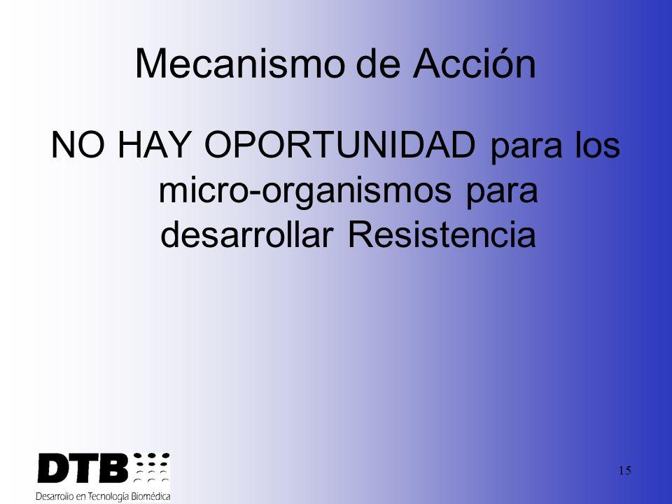 14 Mecanismo de Acción 3.Altera la estructura de los ácidos nucleicos de los organismos desnaturalizando las propiedades de las proteinas. 4.Daña por