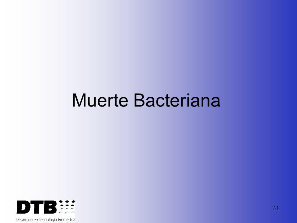 30 Esterilización Reducción 12 log (99.9999999999%) Eliminación de todo el bioburden microbial incluyendo las esporas 12D