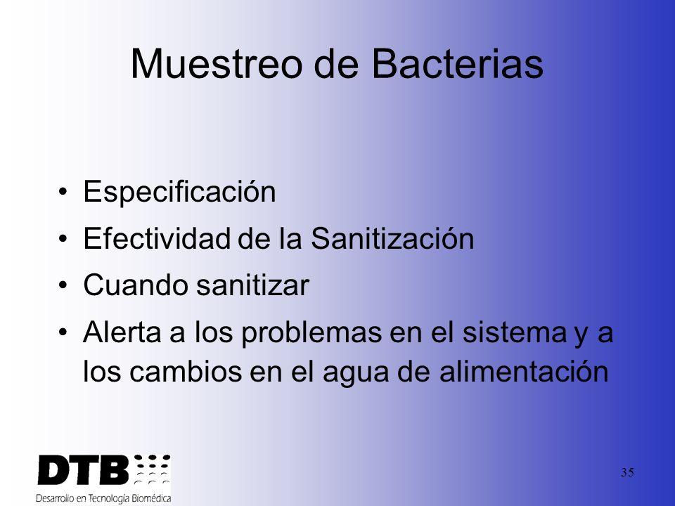34 Muestreo de Bacterias Procedimientos Sanitarios Limpieza de puertos de muestreo –Valvulas de muestreo ESP Cuentas Altas –Dip tester Cuentas bajas f