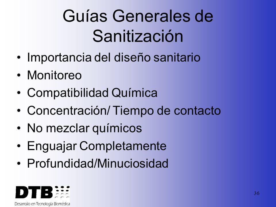 35 Muestreo de Bacterias Especificación Efectividad de la Sanitización Cuando sanitizar Alerta a los problemas en el sistema y a los cambios en el agu