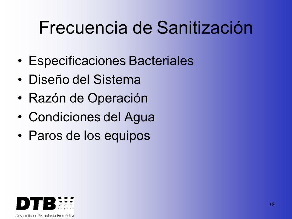37 Importancia de la Sanitización Especificaciones de la Calidad del Agua Mantenimiento del Equipo