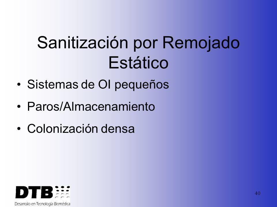 39 Metodos de Sanitización del Equipo Recirculación Inyección Continua Remojado Estático