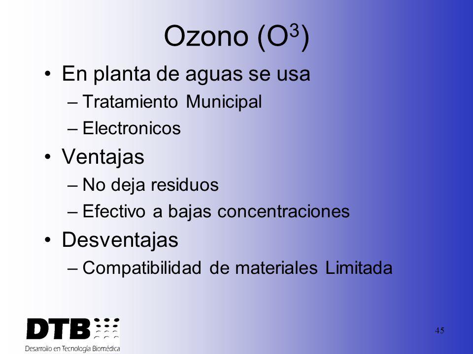 44 Sanitizantes Químicos Comunmente Usados Ozono Cloro Compuestos de Peroxidos Formaldehido