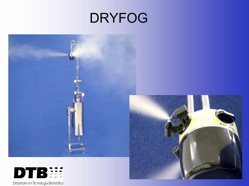 58 Sistema de Nebulizado en seco Produccion de gotas 7.5 µm Las gotas se comportan como particulas de gas, rebotan de las suferficies sin humedecerlas